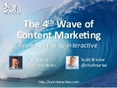 The 4th Wave of Content Marketing: From Passive to Interactive