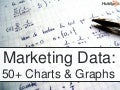 50 marketing analytic charts and graph