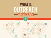 What is Outreach Marketing?