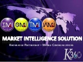 Market Intelligence Solution -  Kno...