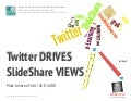 Twitter drives SlideShare views