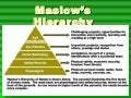Maslow And Revolutions