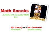 Math Snacks Podstock