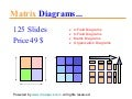 Matrix diagrams for business presentations