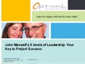 Maxwell 5 Levels Of Leadership Your Key To Project Success