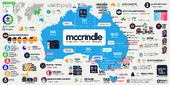 McCrindle Australia Defined wall infographic