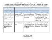 Mc eval rubric