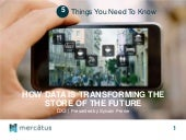How Data is Transforming the Store ...