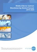 Medical Device Contract Manufacturing Market Forecast 2015-2025