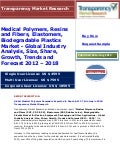 Medical Polymers, Resins and Fibers, Elastomers,Biodegradable Plastics Market (2012 - 2018)