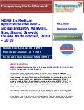 MEMS In Medical Applications Market - Global Industry Analysis, Size, Share, Growth, Trends And Forecast, 2013 – 2019