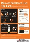 Men and substance use: The facts