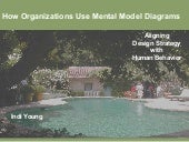 How Organizations Use Mental Model ...