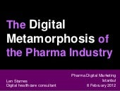 The Digital Metamorphosis of the Ph...