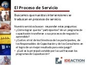 Metodologia General  - IDEACTION - ...