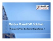 Visual IVR Soluion