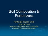 Mg soil   ferterlizer
