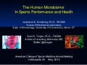 The Human Microbiome in Sports Perf...