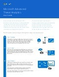 Microsoft Advanced Threat Analytics - How it Works - Presented by Atidan
