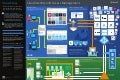 Microsoft Cloud Identity and Access Management Poster - Atidan