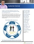 Microsoft India – Dynamics CRM Customer Service Brochure