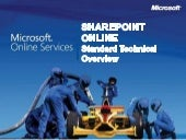 Introduction to Microsoft SharePoin...