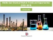 Middle East Chemical Market: Trends and Opportunities (2015-2019) - New Report by Daedal Research