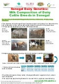 Senegal dairy genetics: Milk composition of dairy cattle breeds in Senegal