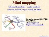 Mind Mapping (cartes mentales)