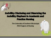 Incivility in Nursing