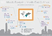 Mobile Footprint: Middle East & Africa