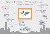 Mobile Footprint: Western Europe