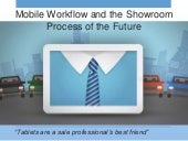 Mobile Workflow and the Showroom Process of the Near Future