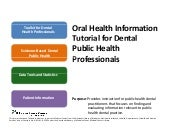 Module 1: Toolkit for Dental Public...