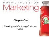Module 1 marketing in a changing world