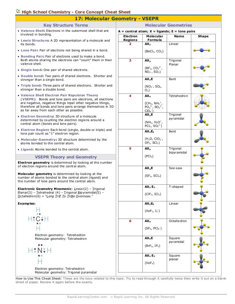 Scl4 Lewis Structure Moleculargeometrycheatsheet-    Scl4 Lewis Structure