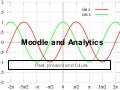 Moodle and analytics   present and future tl forum