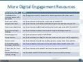 More Digital Engagement Resources