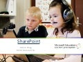SharePoint en documenten delen