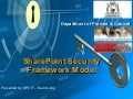 SharePoint 2007 Security