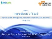Recipe for Successful SaaS Company - Part 1