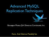 My sql replication advanced techniq...