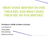 Nazi Germany Theatre