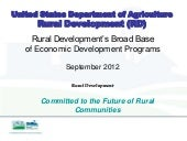 9.20.12 Accessing USDA Rural Develo...
