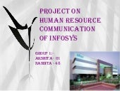 HR Communication In Infosys