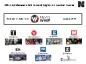 UK newsbrands drive 445.4 million social media actions during 2014