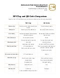 NFC Tags vs QR Codes: A Comparison Chart