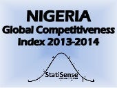 Nigeria global competitive index 2014