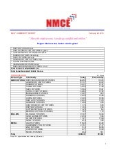 NMCE Commodity Report 22nd Feb 2010