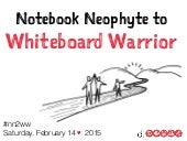 Whiteboard Warrior at the Stanford d.school 2/14/15